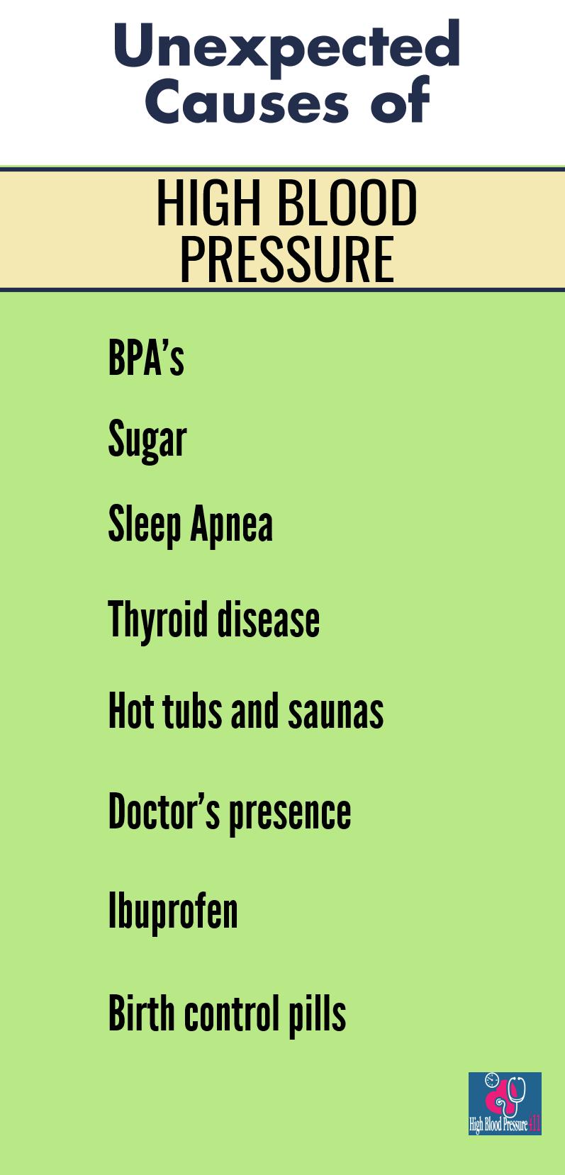 Understanding high blood pressure what is hypertension blood pressure causes geenschuldenfo Images