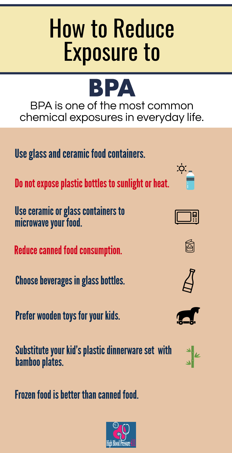 Bpa bisphenol a exposure and high blood pressure pin it on pinterest high blood pressure 411 geenschuldenfo Choice Image