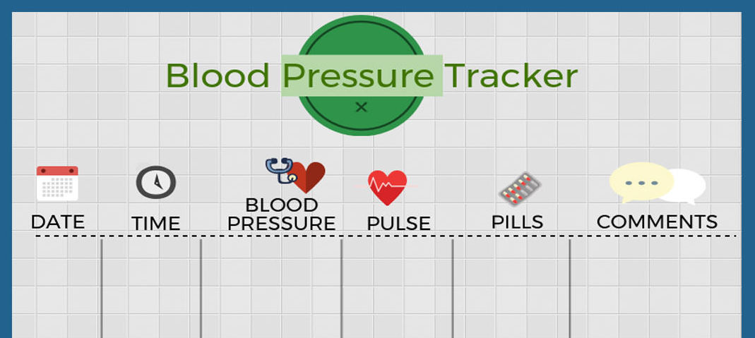photo about Blood Pressure Log Printable named Blood Worry Tracker Printable